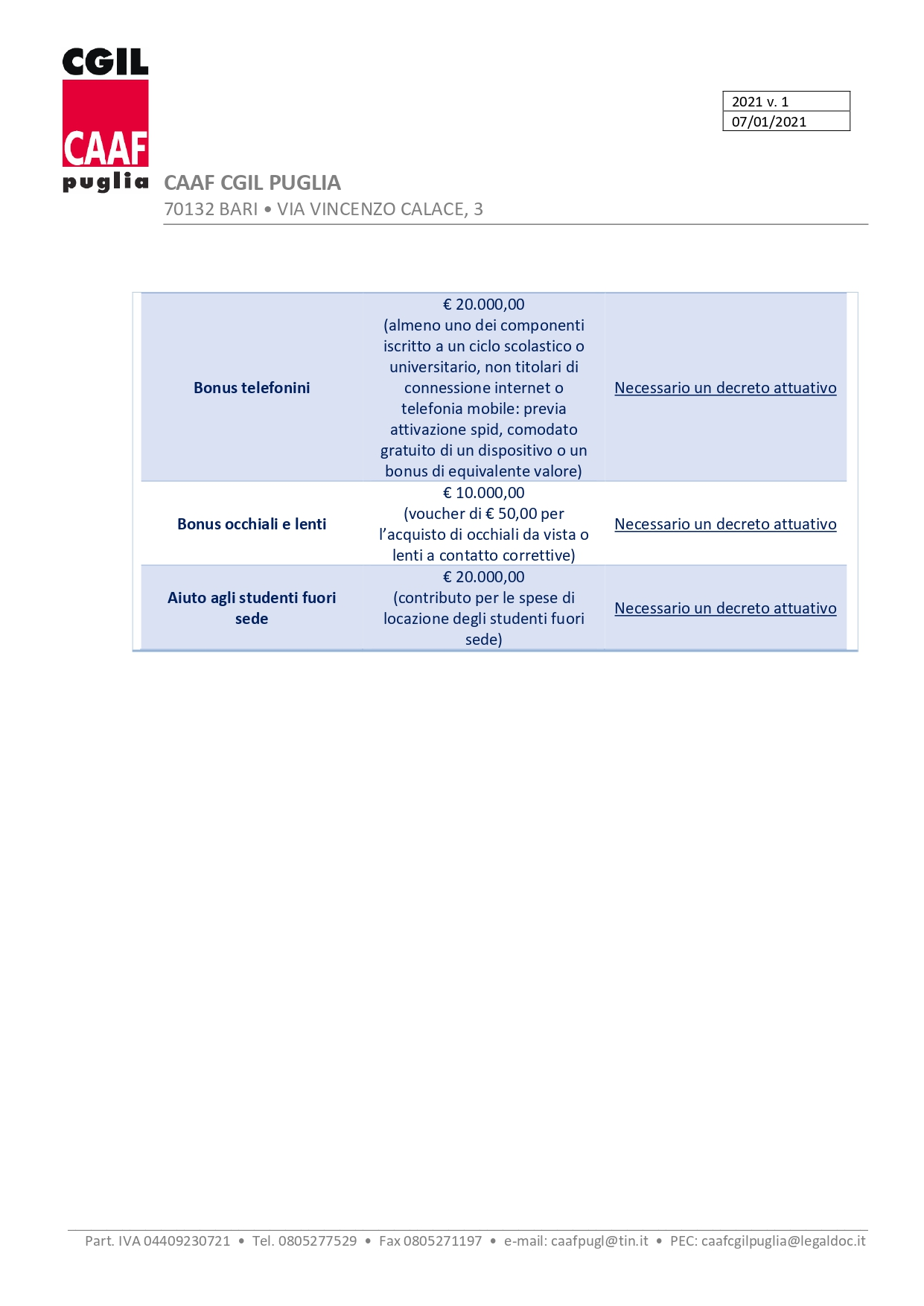 _mappa bonus e isee_cover_2021_page-0004